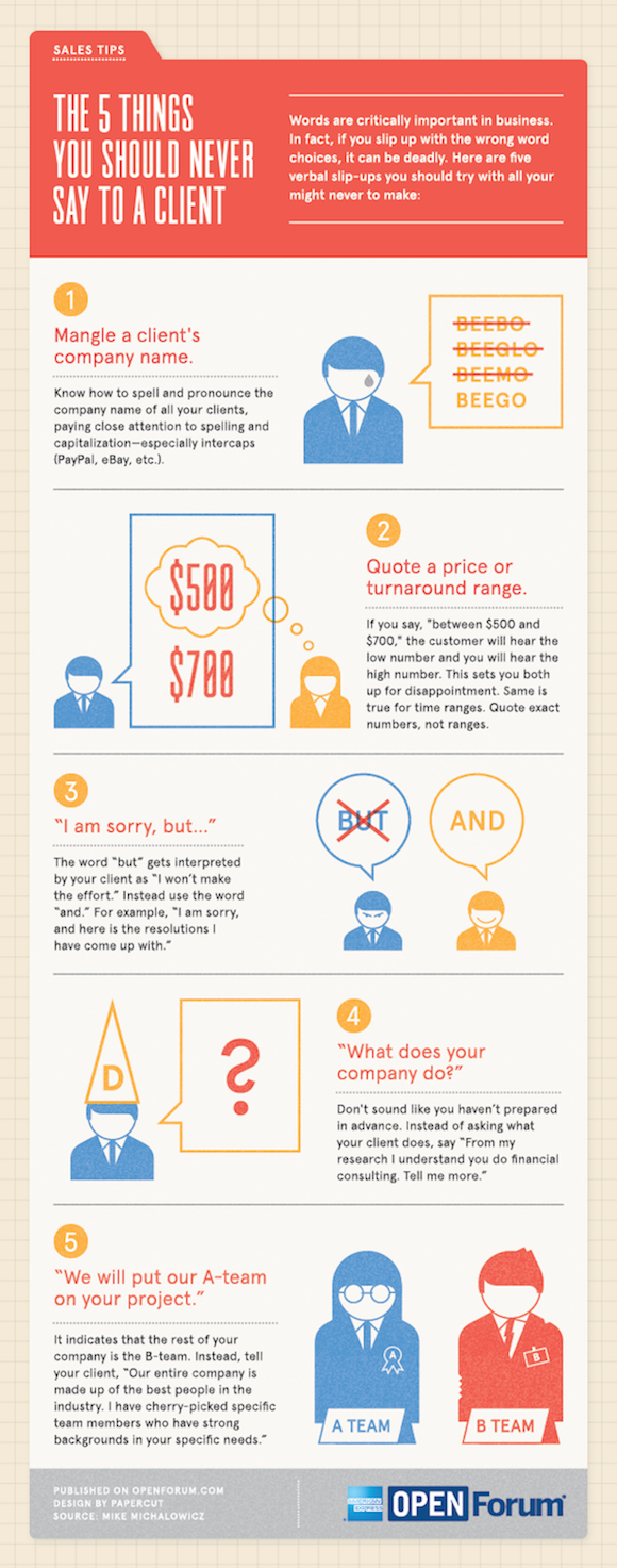 Don't Ever Say These 5 Things to Your Clients [Infographic]