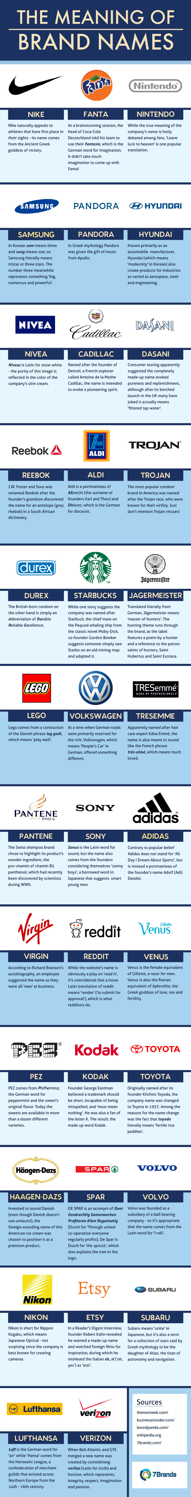 meaning-of-brand-names
