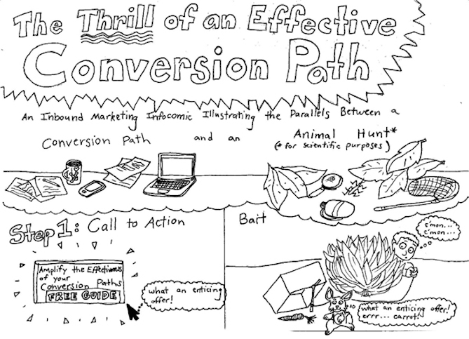 conversion-path-cartoon