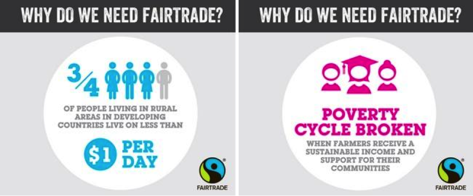 fairtrade-infographic