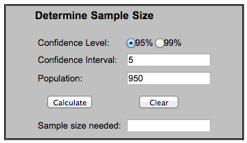 Running an Email A/B Test? How to Determine Your Sample Size ...