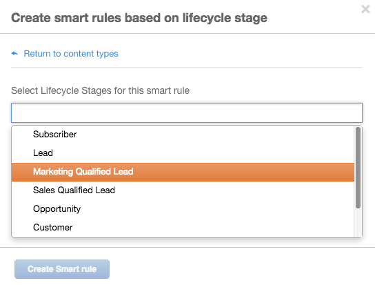 Smart-Content-Lifecycle-Stage
