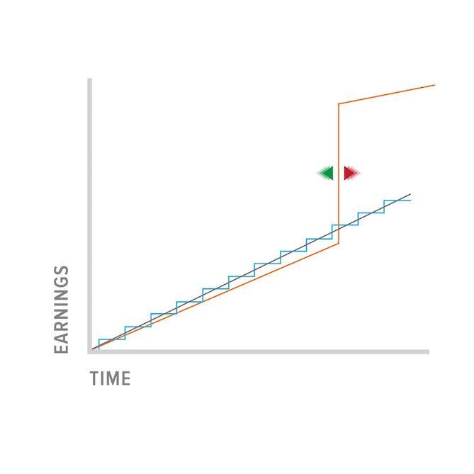 Hierarchal-Skills-Overlay