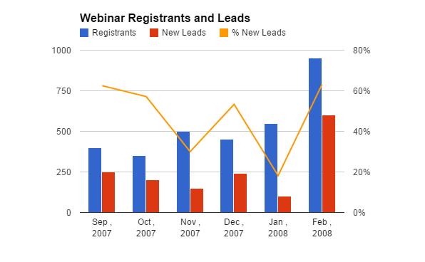 stats-graph-2