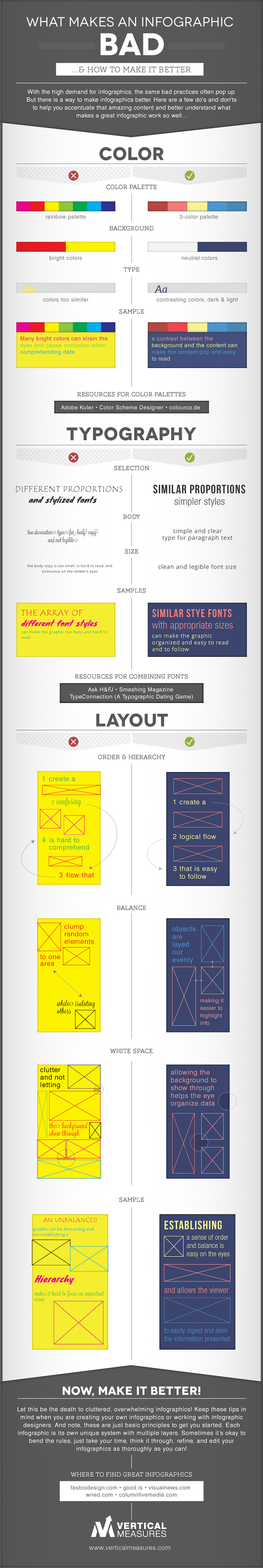 What-Makes-A-Bad-Infographic