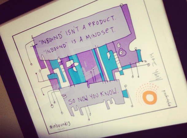 inbound-mindset-1