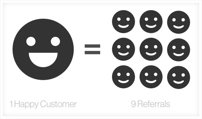 1-happy-customer-9-referrals