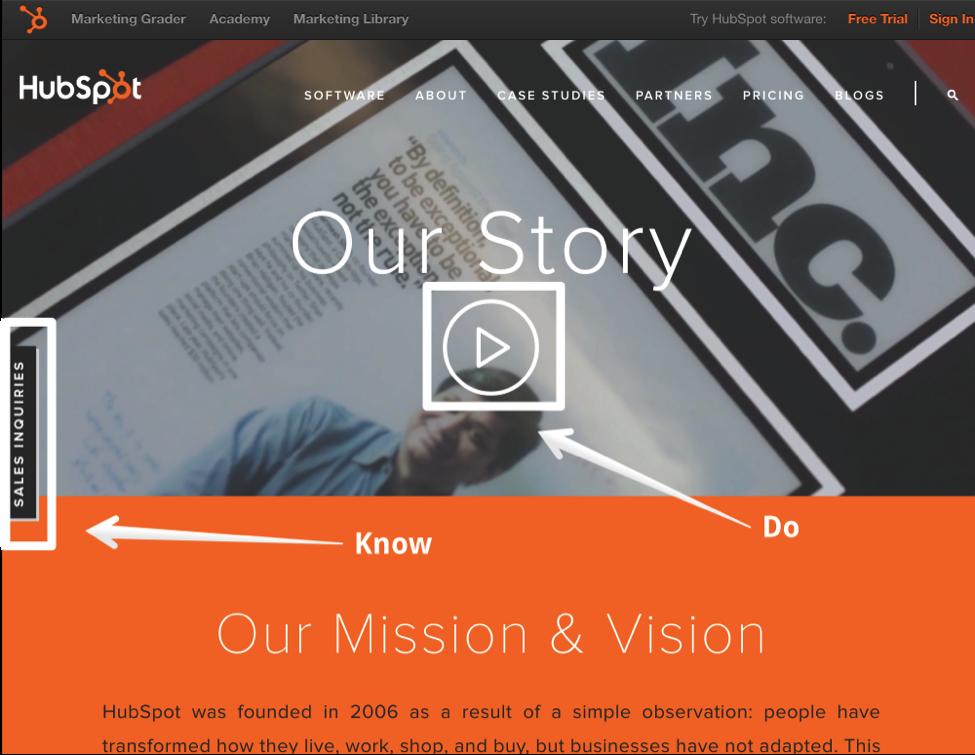 hubspot-mission-statement