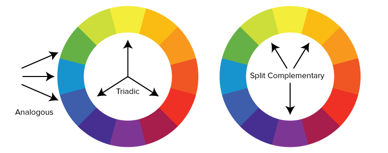 Color Theory 101 Deconstructing 7 Famous Brands Color Palettes
