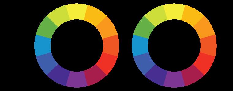 Color Theory 101 Deconstructing 7 Famous Brands Color Palettes