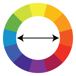 color-wheel-complementary-colors