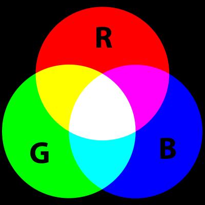 rgb_color_model