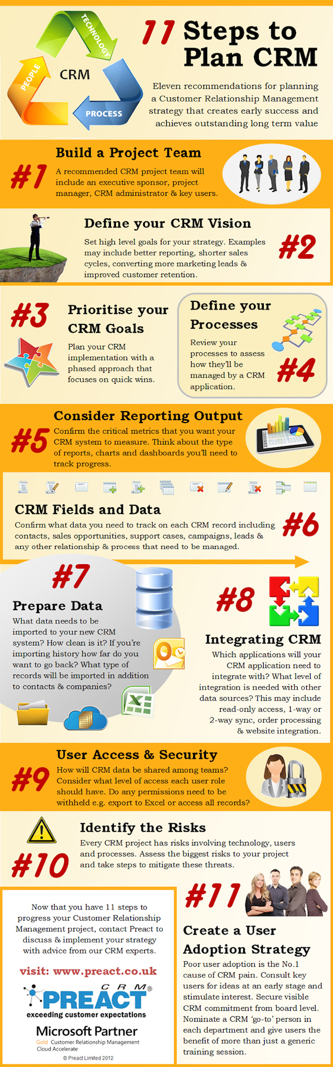 11 Things To Think About Before Deploying A Crm System