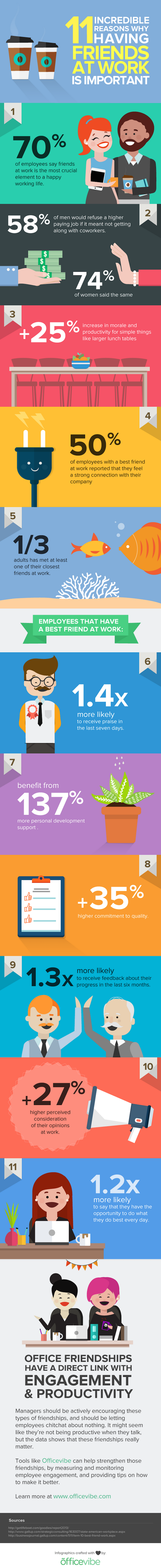 having-friends-at-work-infographic