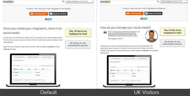 comparison of a and b versions of a split test that tested case studies as a landing page element