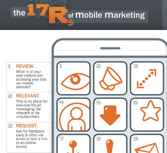 17 R's of mobile infographic thumbnail