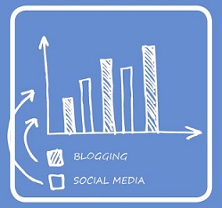 20 Fresh Stats About the State of Inbound Marketing in 2012