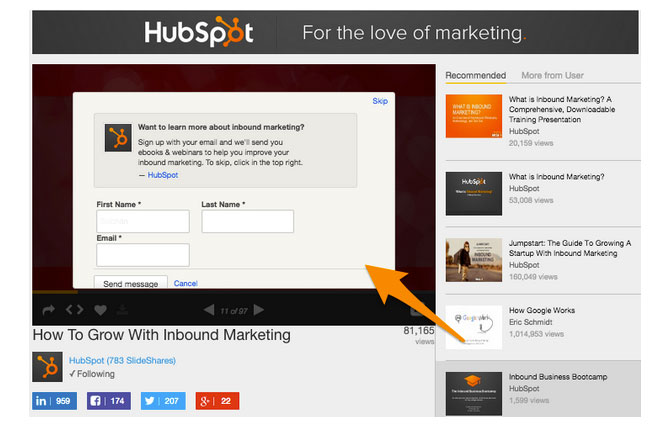 "hubspot slideshare on ""how to grow with inbound marketing"" that is an in-depth case study"