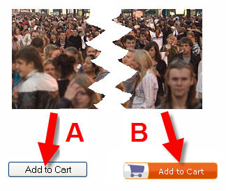 5 Best Practices for Website A/B Testing