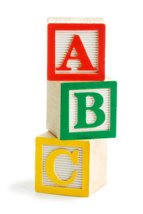 the abcs of blogging