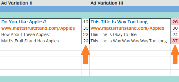 arrows point to wordcount in adwords ad design area of ppc plan template