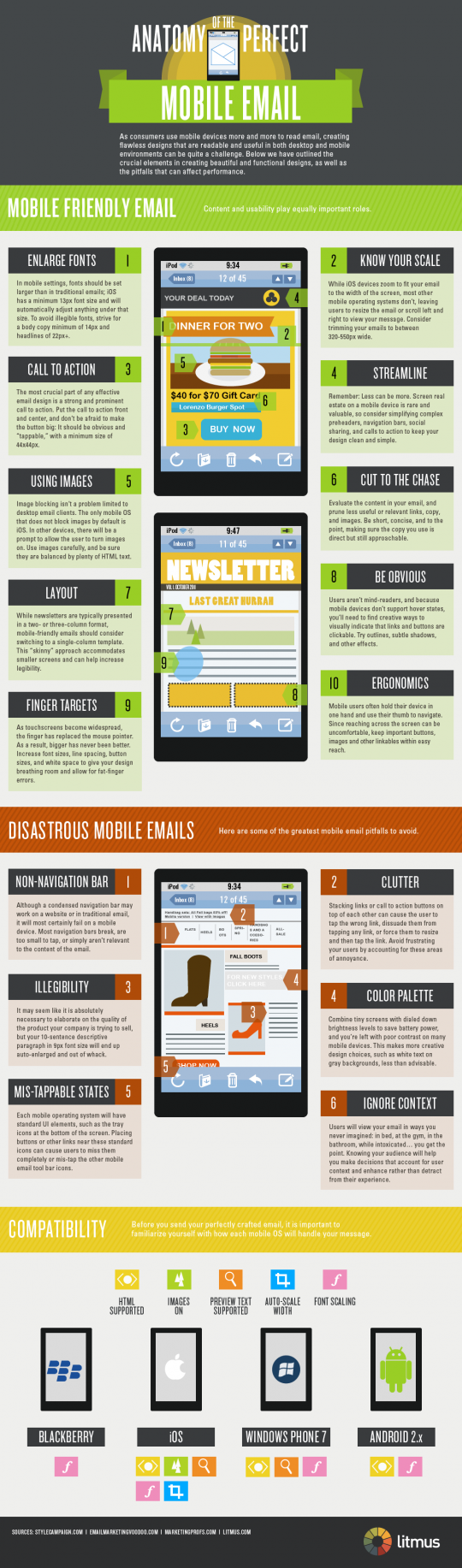 anatomy of a mobile email