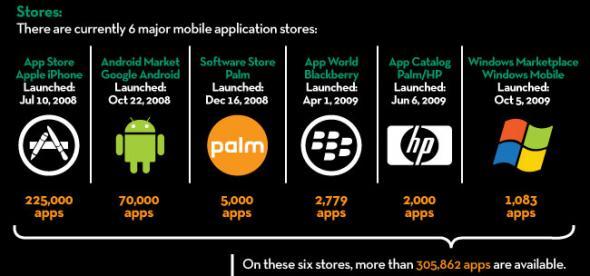apple app store resized 600