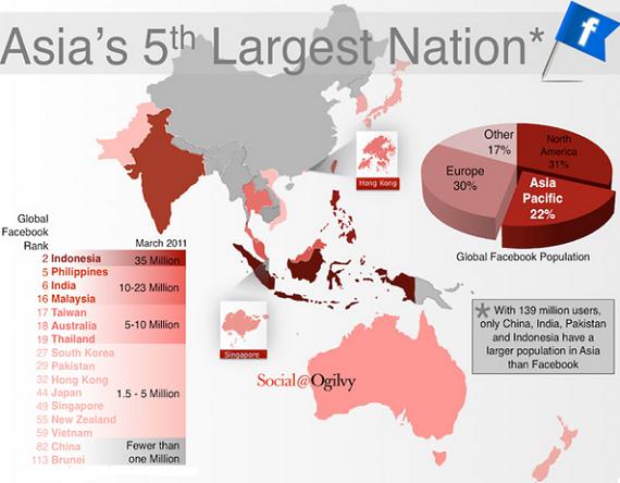 Asia resized 600