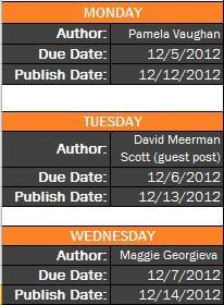 Author date