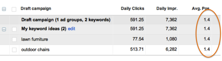 google adwords position
