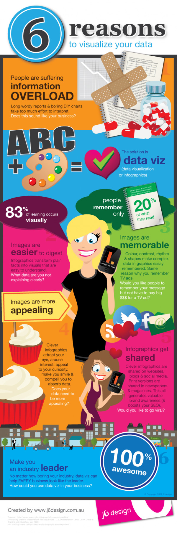 benefit infographics