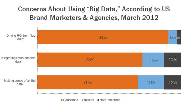 big data concerns resized 600