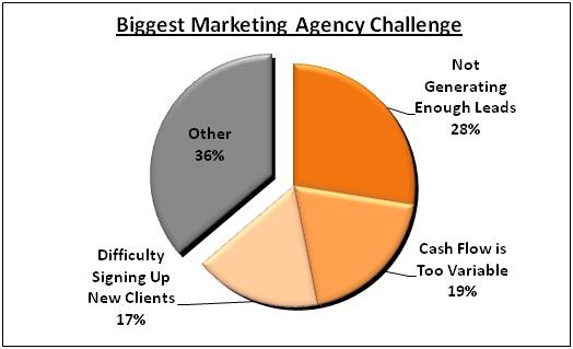 Blog Chart   v1