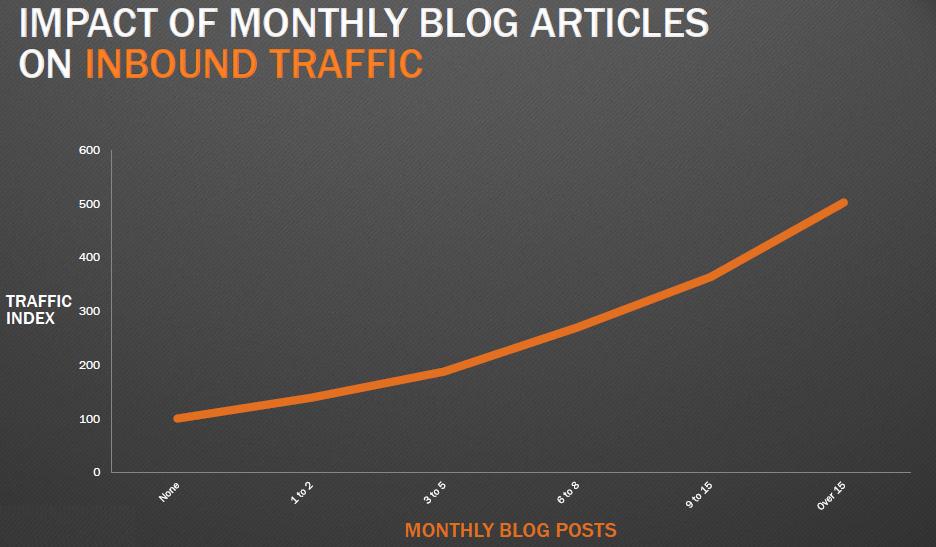 blog slide 1