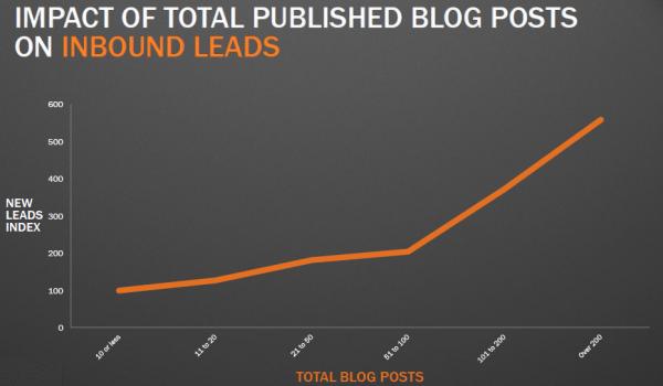 blog slide 10 resized 600