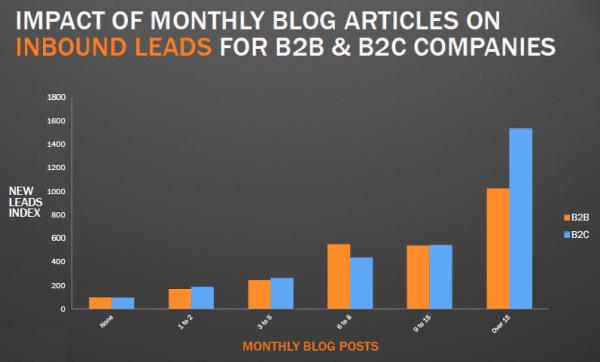 blog slide 13 resized 600