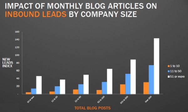 blog slide 14 resized 600