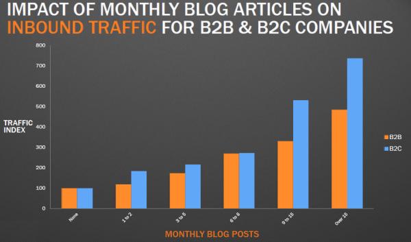 blog slide 2 resized 600