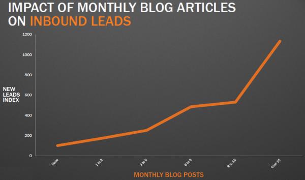 blog slide 4 resized 600