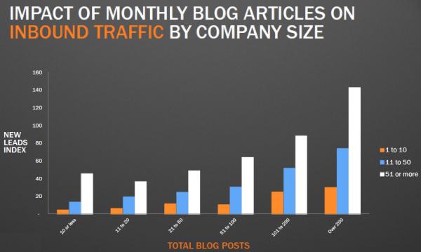 blog slide 6 resized 600