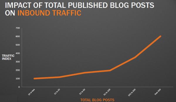 blog slide 7 resized 600