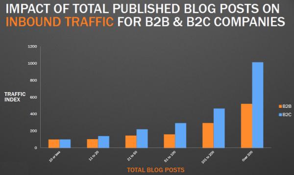 blog slide 8 resized 600