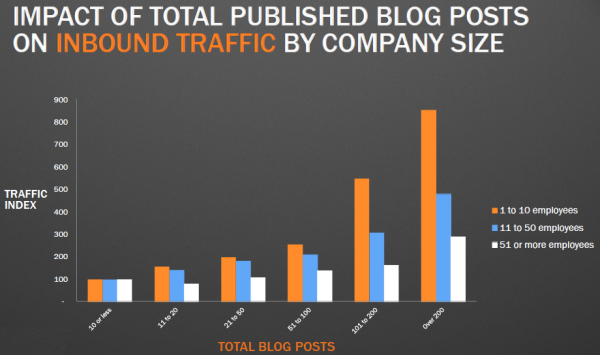 blog slide 9 resized 600