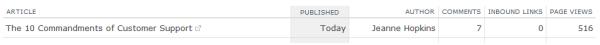 blog stats resized 600