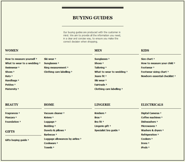 buying guides examples resized 600