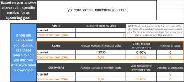 calculating marketing goals resized 600