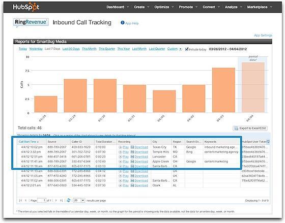 Call Tracking Screenshot 2