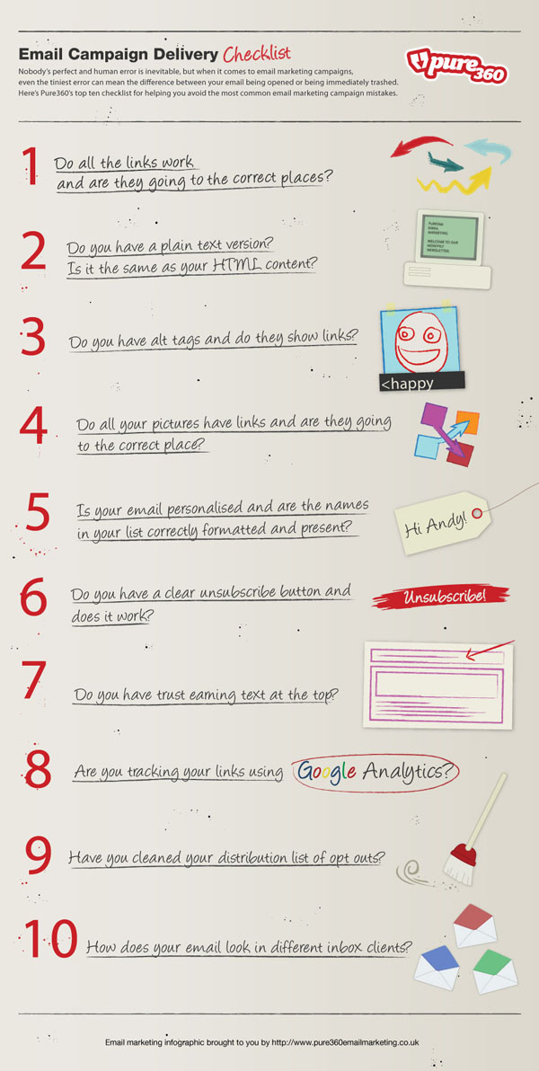 11 Excellent Email Marketing Infographics