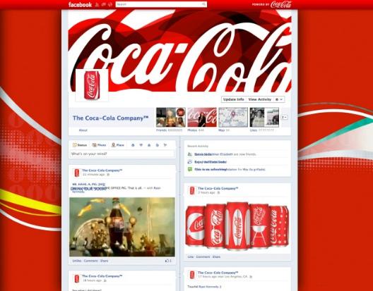 coca cola timeline