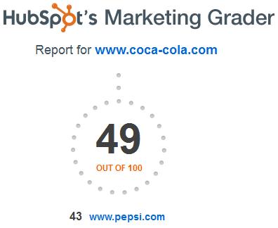 coca cola vs. pepsi